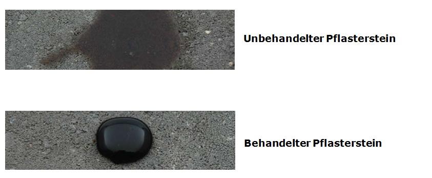 hy-Oberflächenschutz von Bodenbelägen